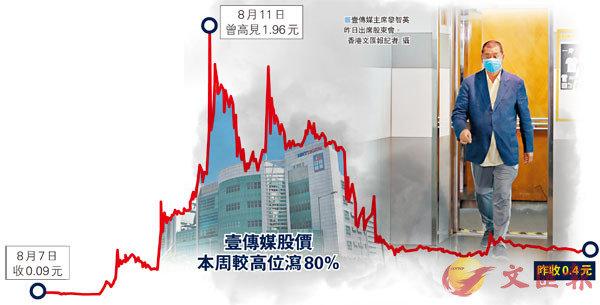 ■壹傳媒主席黎智英昨日出席股東會。香港文匯報記者  攝