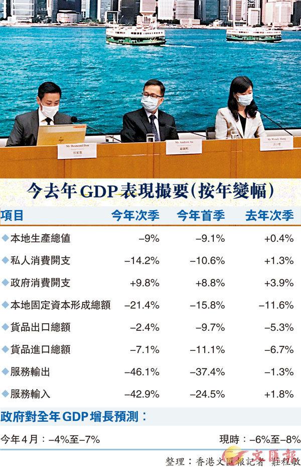 ■ 政府經濟顧問歐錫熊(中)公布本港第二季GDP表現。 香港文匯報記者莊程敏  攝