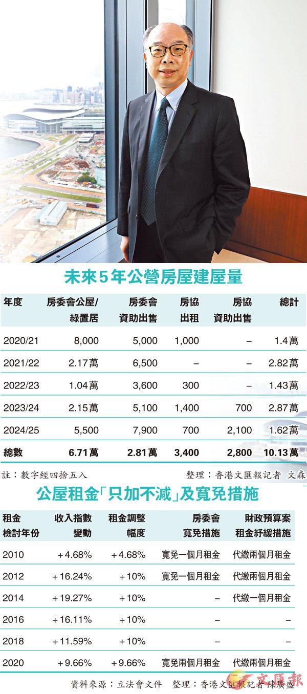 ■ 運輸及房屋局局長陳帆接受香港文匯報記者專訪。香港文匯報記者 攝