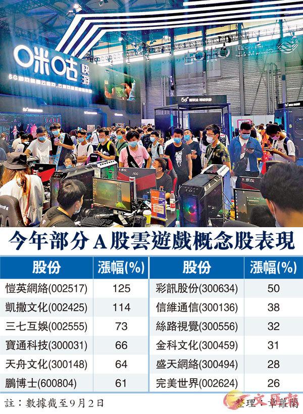 中國移動旗下咪咕在ChinaJoy上主打5G雲遊戲產品,吸引眾多觀眾試玩。