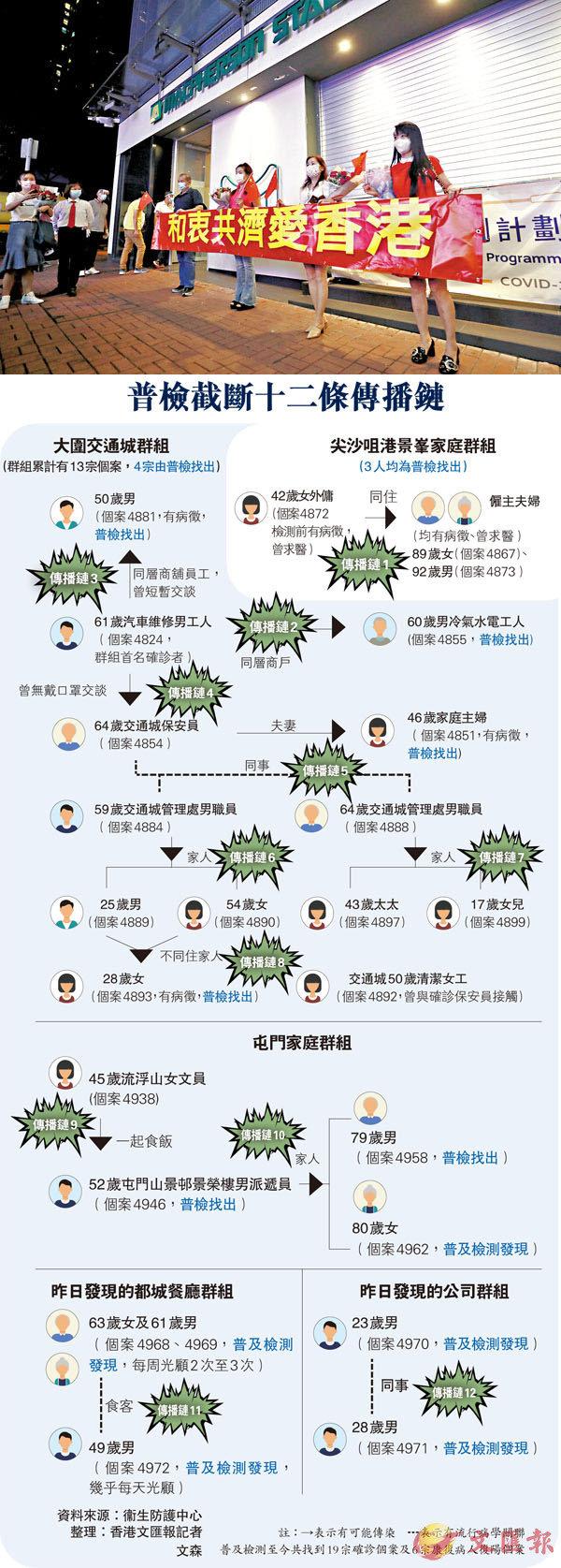■晚上有市民拉橫額致意,寫上「和衷共濟愛香港」。 香港文匯報記者  攝