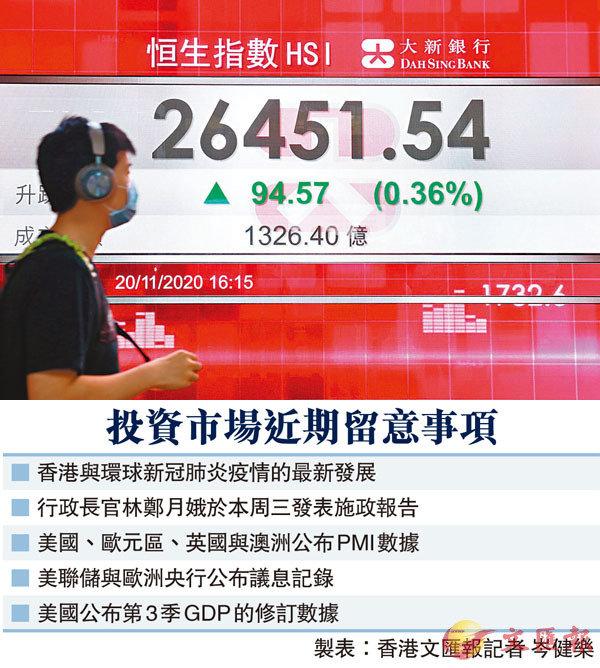 ■ 港股本月來累漲近10%。 中通社