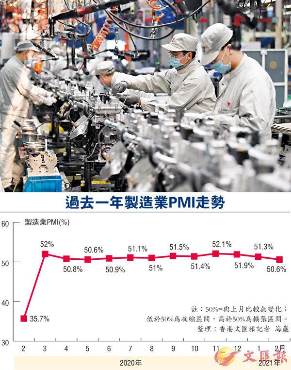 ●內地上月製造業PMI降至50.6%,但仍連續第12個月高於榮枯線。圖為工人在哈爾濱東安汽車發動機製造有限公司生產車間作業。 新華社