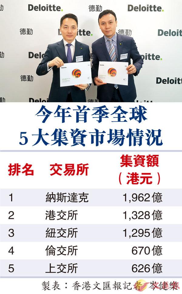 ● 歐振興(左)預期,中概股回流香港的趨勢將會持續。 公關供圖